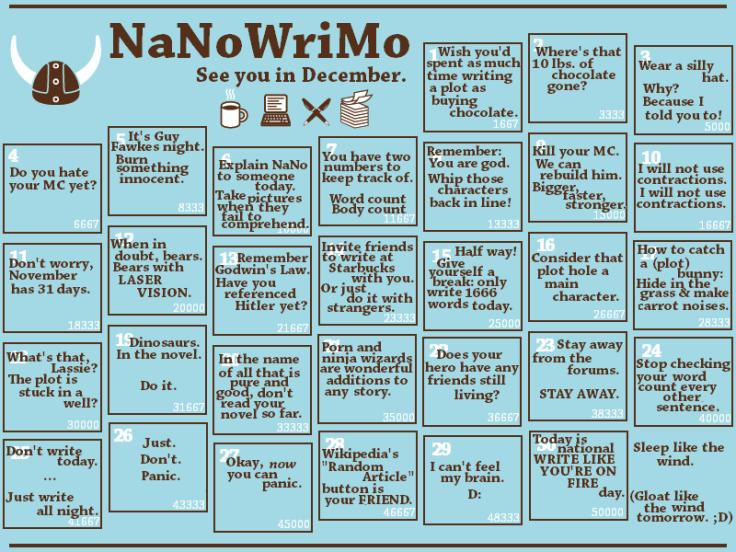 NaNoWriMo_Desktop_by_hermiejr157